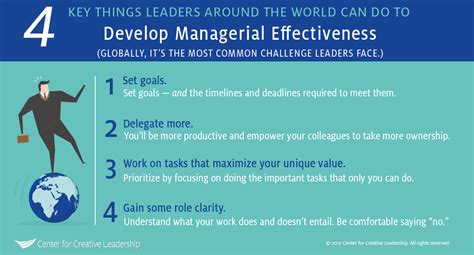 top  leadership challenges   world