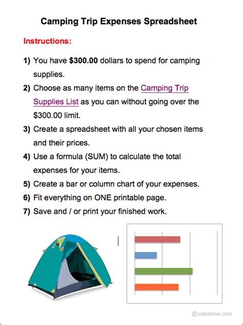 excel camping trip expense chart   computer lab