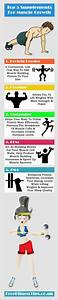 Top 5 Supplements For Muscle Growth Infographic