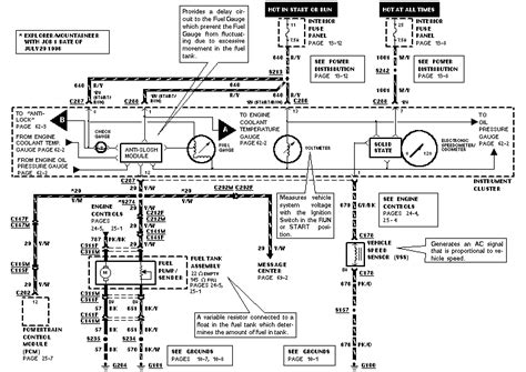 1995 Ford Explorer Wiring Schematic by Speedometer Not Working Need A Schematic Ford Explorer
