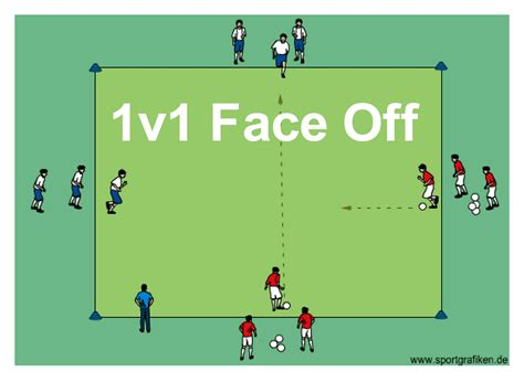 soccer skills dribbling 367 | Soccer 1v1 Face Off Training Drill