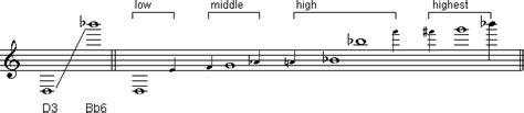 b flat clarinet range vienna symphonic library
