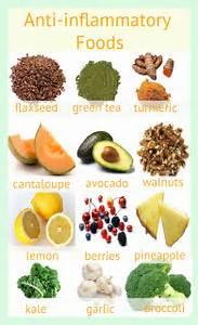 Anti-inflammatory Foods — YOGABYCANDACE Anti-Inflammatory Diets