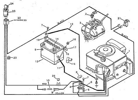 Craftsman Riding Lawn Mower Engine Wiring Diagram
