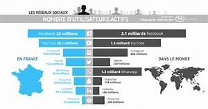 Combien D U0026 39 Utilisateurs Des R U00e9seaux Sociaux En 2018 En