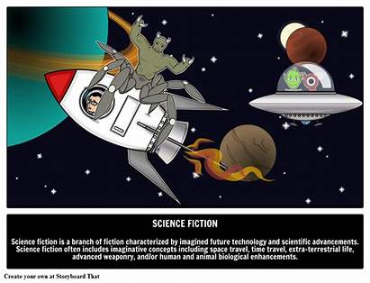 Fiction Science Genre Sci Fi Genres Examples