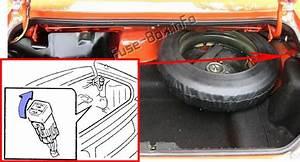 Fuse Box Diagram Mazda Mx