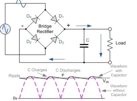 full wave bridge rectifier work quora