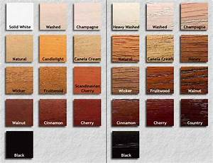 wood stain natural color indigo
