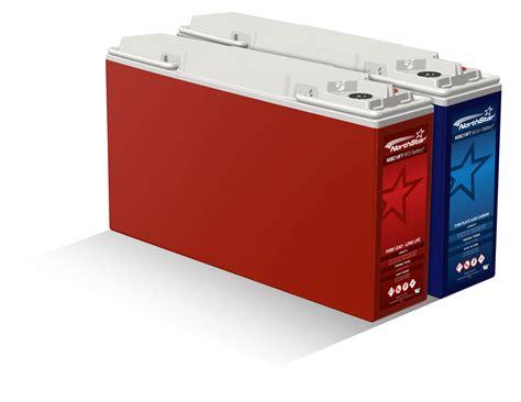 Ответы звездная батарея когда в продаже будет или сих патентов при жизни не увидим?