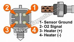 O2 Sensor Heater Circuit Malfunction Bank 1 Sensor 2