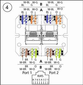 Cat 6a Dose : dsl switch netzwerkdose verkabelung ~ Buech-reservation.com Haus und Dekorationen