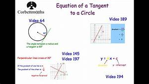 Equation Of A Tangent To A Circle - Corbettmaths