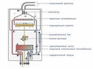 Pompe à Chaleur Gaz Prix : chaudiere sol gaz prix travaux maison rouen cannes ~ Premium-room.com Idées de Décoration