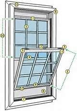 double hung window double hung window parts names