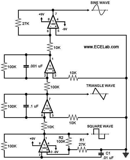 Sine Square Triangle Wave Generator Using Opamp