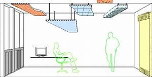 Rechnung Tragen Bedeutung : raumk hlsysteme im internet ber bauteilk hlung k hldecken deckenkonvektoren ~ Themetempest.com Abrechnung