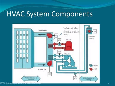how to keep your hvac system running smoothly