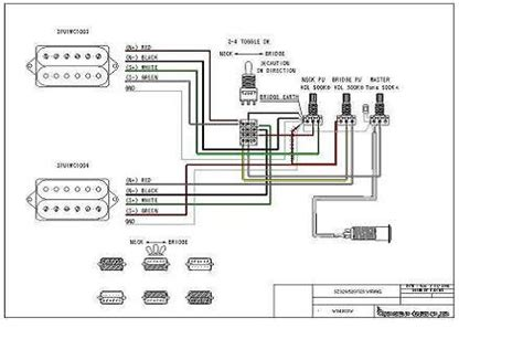 Ibanez Wiring Color by Trouble With Ibanez Wire Colour Coding Ultimate Guitar