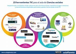 25 herramientas TIC para el aula de Ciencias sociales aulaPlaneta
