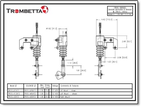 trombetta p series solenoids offered in both 12v and 24v are fully encapsulated side mount