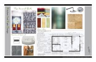 interior design in kitchen interior design portfolio