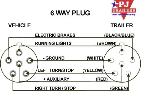 Trailer 6 Wire Diagram Color by Pj Trailers Trailer Wiring