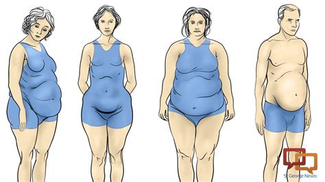 How To Lose Weight Depending On Your Body Type