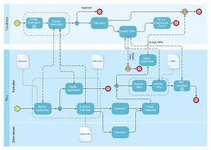 Business Process Diagram Bpmn 1 2