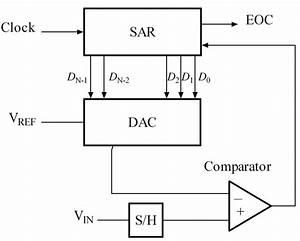 8051 Adc Block Diagram