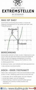 Prozentwert Berechnen Formel : gleichschenkliges dreieck formel f r fl chenberechnung umfang und seiten mathematik ~ Themetempest.com Abrechnung