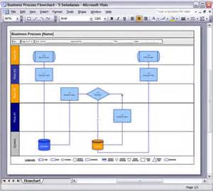 business process design business process design templates ms word excel visio
