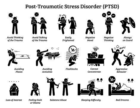 post traumatic stress disorder ptsd signs  symptoms