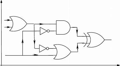 Logic Circuit Representation Classical Right Flows Space