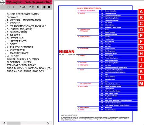 book repair manual 2006 isuzu i series electronic throttle control download nissan x trail model t30 series 2005 esm