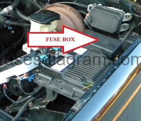 99 Gmc Fuse Box by 99 Gmc Yukon Fuse Box Circuit Connection Diagram