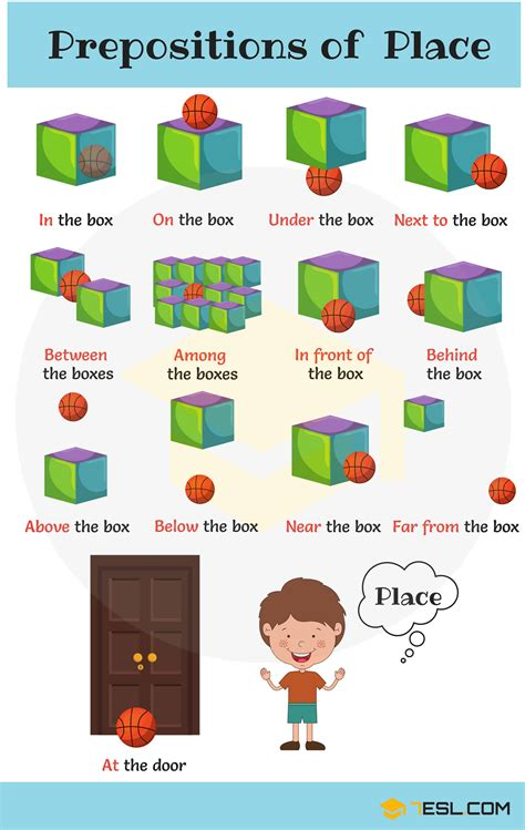 Learn Prepositions Of Position And Place With Pictures  7 E S L