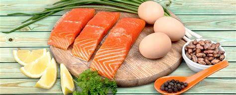 eiwitten hoeveel per dag