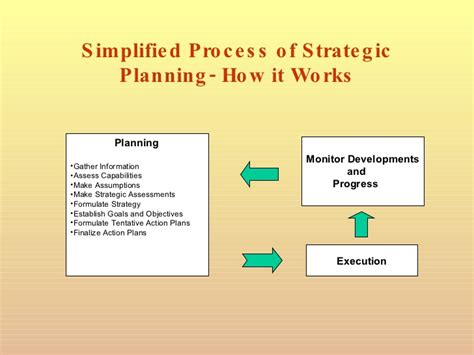 How To Make Strategic Planning Implementation Work. Roommate Chore Chart Template. Anna Frozen Videos. Black And Gold Invitations. Cal Poly Pomona Graduate Programs. Vote For Me. House For Sale Brochure Template. Child039s Graduation Cap And Gown. Christmas Cards For Facebook