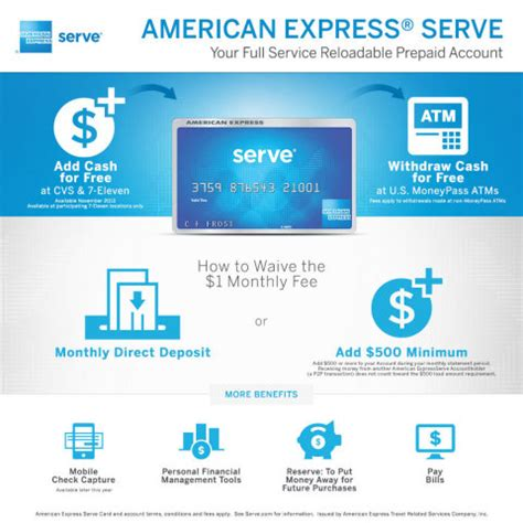 American Express Serve Introduces New Money Management