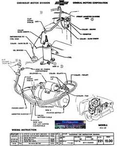 similiar 1956 chevy ignition switch diagram keywords 1955 chevy starter wiring diagram image wiring diagram engine