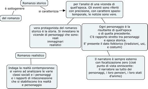 Romanticismo E Illuminismo A Confronto by Ottobre 2010 I I S P T C Quot A Casagrande F Cesi
