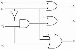 Digital Circuits - Encoders