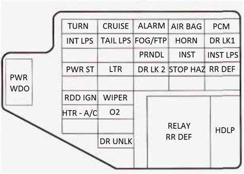 pontiac grand    fuse box diagram auto