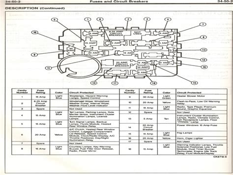 04 Mustang Fuse Diagram by I Need A Fuse Panel Diagram 99 04gt Mustangforums