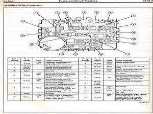I Need A Fuse Panel Diagram 99-04gt
