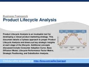 Product Lifecycle Analysis