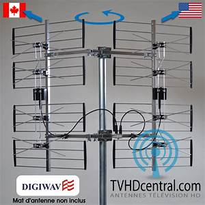 Orientation Antenne Tv : comment choisir antenne hd 2084 7287 hd 1028 ou 7288 ~ Melissatoandfro.com Idées de Décoration