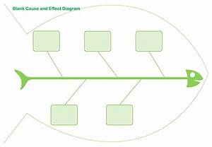 43 Great Fishbone Diagram Templates  U0026 Examples  Word  Excel