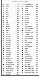 Keyboard Alt Codes Reference Chart Pin On Business